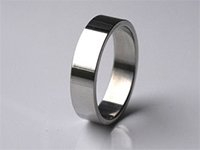 The Benefits of Titanium Ring